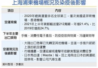浦東機場染疫 空運費率飆漲