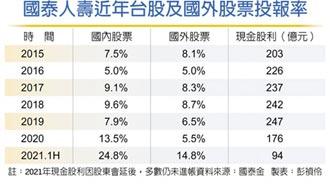 年化報酬率高達24.8% 壽險業台股操盤王 國壽勝出
