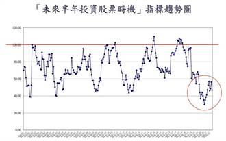 民眾看股市七上八下 8月份消費者信心指數下降