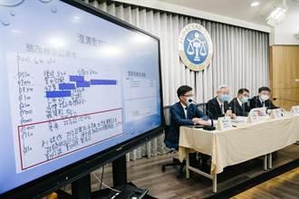 遭「亂點名」與翁茂鍾吃飯 律師告監委要求國賠100萬