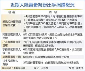 中財辦:共同富裕非殺富濟貧