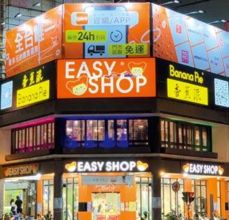 EASY SHOP 進駐八大電商平台