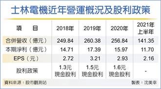 士電 今年營收挑戰新高 配息1.6元、配息率逾五成