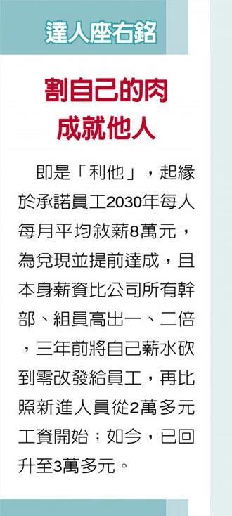 職場達人-全拓工業董事長 吳崇讓免費借超跑 把員工當股東