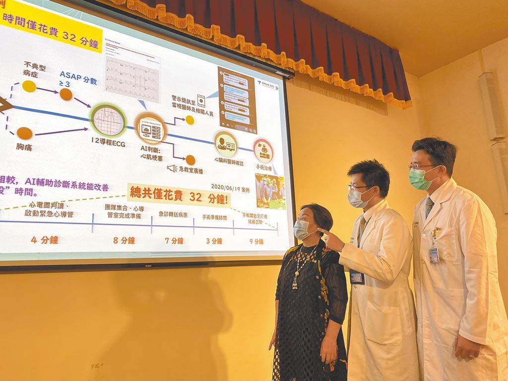 中國附醫人工智慧醫學診斷中心與心臟科醫師團隊聯手打造「人工智慧輔助急診心肌梗塞臨床決策支持系統」,可縮短患者到院至做心導管時間到32分。(馮惠宜攝)