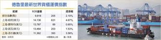 全球高運價 飆出三警訊 物流延時、貨品短缺及物價上漲