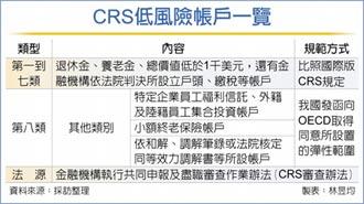 CRS免審查 增調解所設帳戶