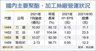 聚酯加工絲廠 訂單看至年底