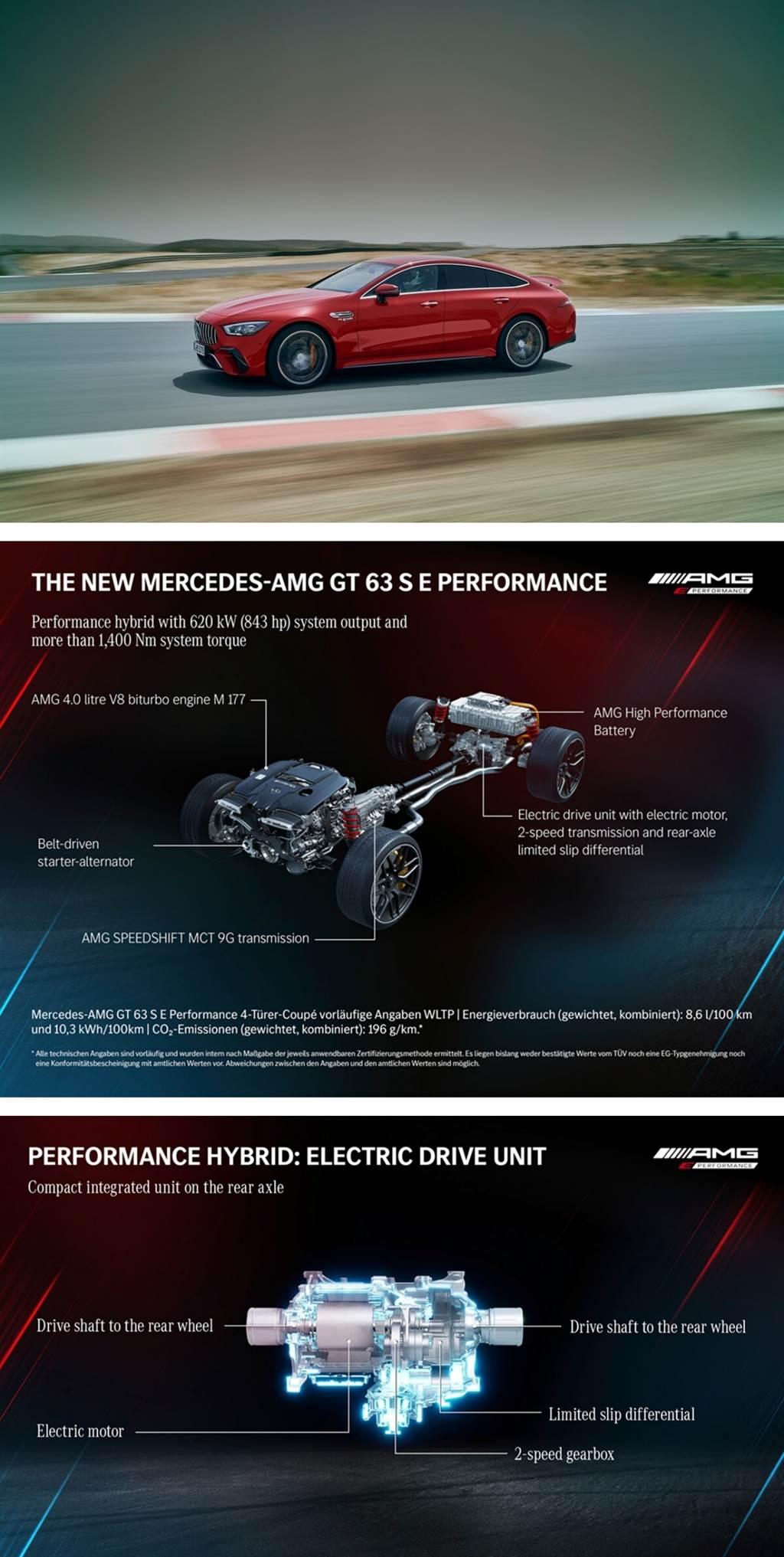 零百加速2.9秒!Mercedes-AMG首款插電式油電混合車型GT 63 S E PERFORMANCE亮相(圖/CarStuff)