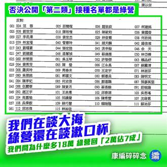 第二類特權名單藍營佔7成?「趙小編」秀一張表打臉民進黨