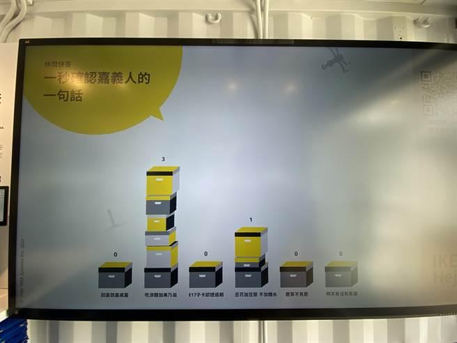 IKEA行動商店特別設計「嘉義人限定」創意QRCOD。(廖素慧攝)