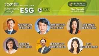守護環境 ESG主題ETF交投熱