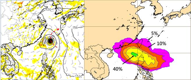 最新(4日20時)美國模式(GFS)模擬10日20時熱帶擾動又略往西調整,通過石垣島附近,將向北大迴轉(左圖)。歐洲系集模式(ENS)10日20時模擬風力能達到8級的機率雖又再調高到40%至50%(巴士海峽),但在台灣陸地的機率約在5%至20% 之間(右圖)。(圖擷自tropical tidbits & ECMWF)