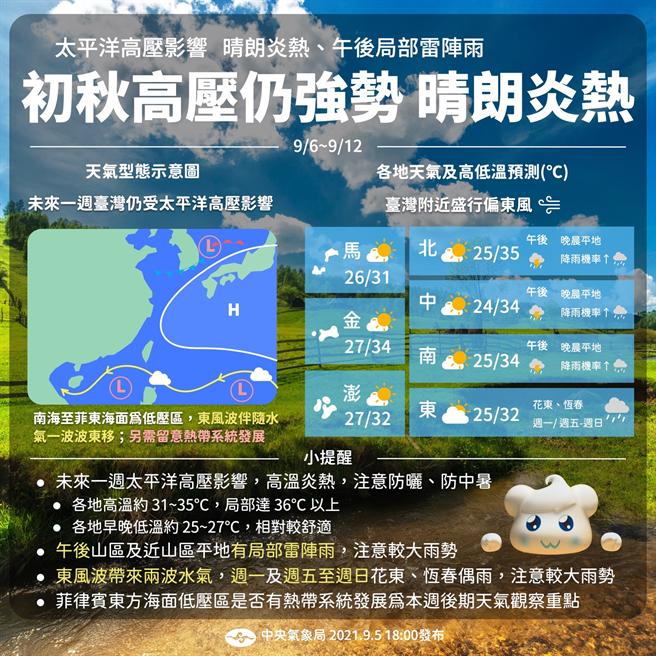 氣象局提醒,雖時序已入秋,但秋老虎的天氣仍會持續一段時間,午後雷陣雨可能有瞬間大雨、雷擊和強風。(圖/氣象局)