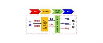 中鋼攜手石化業推動鋼化聯產 朝淨零碳排目標邁進
