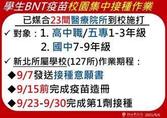 BNT疫苗國高中生接種 新北23日開打