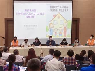 嘉義市調查學生接種BNT疫苗意願 初步規劃9/24日施打