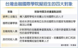 兩會攜手 催生台灣金融國際學院