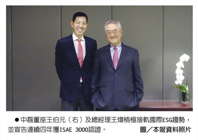 中磊董座王伯元(右)及總經理王煒積極接軌國際ESG趨勢,並宣告連續四年獲ISAE 3000認證。圖/本報資料照片