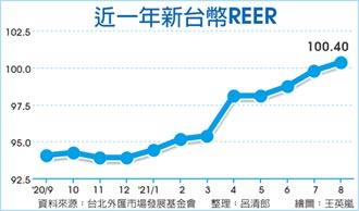 8月新台幣REER 創6年9個月新高