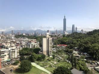 信義房屋: 工作在台北、生活在新北  新北第一圈晚上比白天多逾50萬人