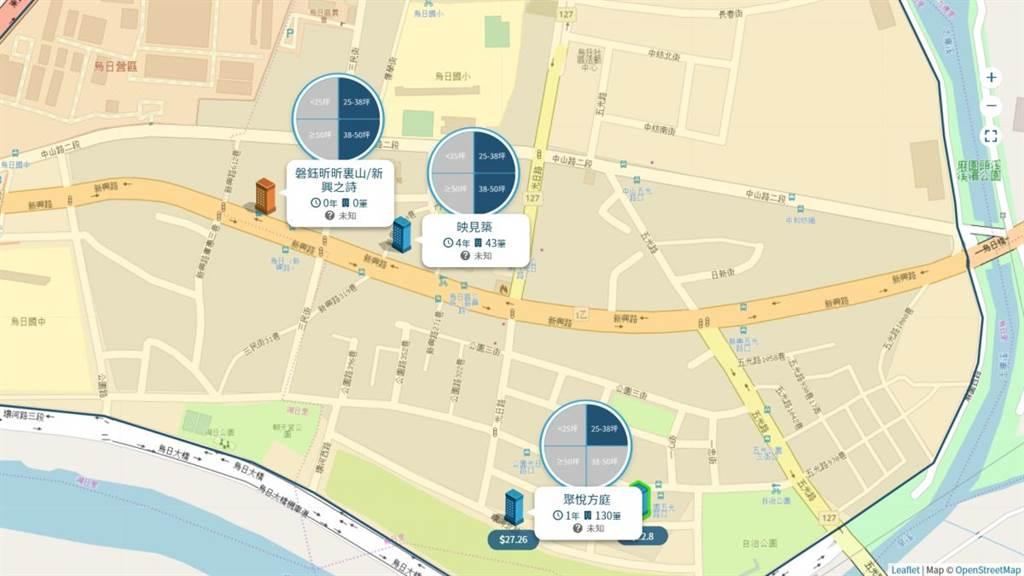 烏日車站生活圈區域個案(圖/樂居LEJU)