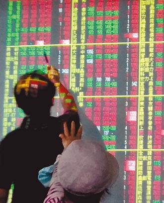 金融風險指數回升 股市房市當心