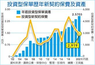 歷史新高 投資型保單規模衝破2.5兆元