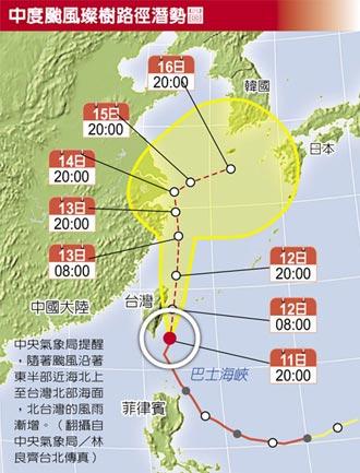 中颱璨樹籠罩全台 綠島蘭嶼上看14級風