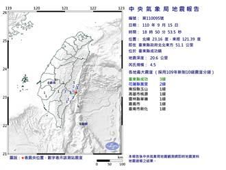 地牛翻身!18:50台東規模4.5地震 最大震度3級