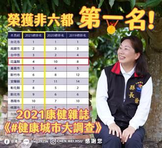 2021健康城市大調查 花蓮縣環境、服務稱雄攻進非六都第一
