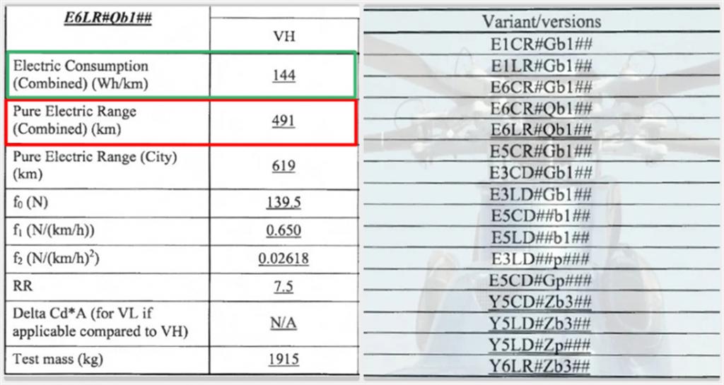 磷酸鐵鋰電池版Model 3 SR+ 續航里程增至 491 公里 還能天天充飽不怕傷(圖/DDCar)