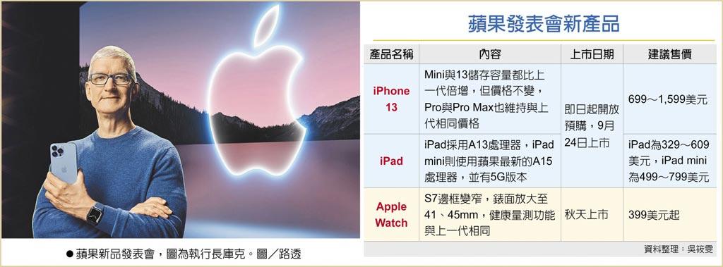 蘋果發表會新產品  ●蘋果新品發表會,圖為執行長庫克。圖/路透