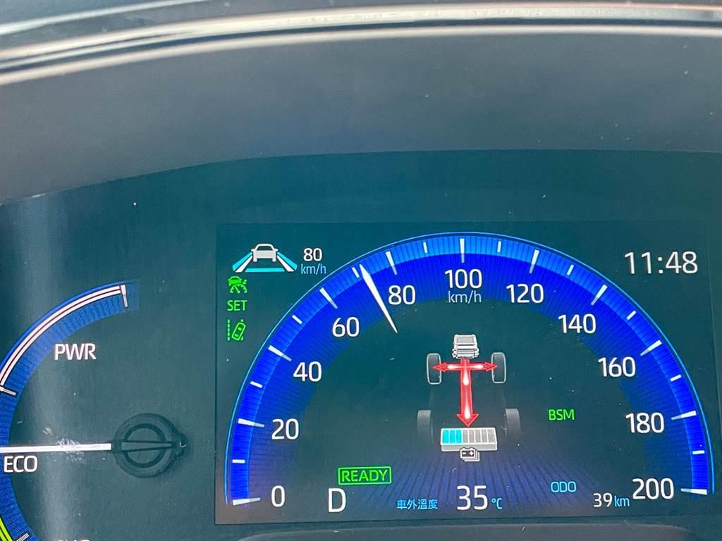 GR Sport車型也隨著22年式Corolla Sport/Altis導入TSS 2.0,增加全速域ACC功能。(圖/陳彥文攝)