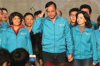 民調會說話  朱領政下藍營支持度屢創新低、江帶領國民黨谷底翻身