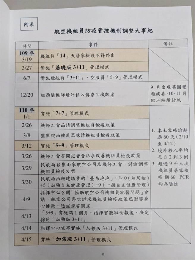 針對「3+11」破口,行政院長蘇貞昌今赴立院進行專案報告。(朱真楷攝)