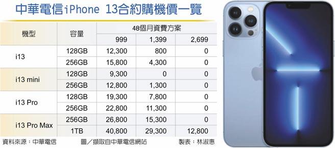 中華電信iPhone 13合約購機價一覽
