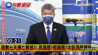 KMT主席大擂台》解析中國二字意涵  張亞中:「國民黨」拿掉「中國」就是斷根
