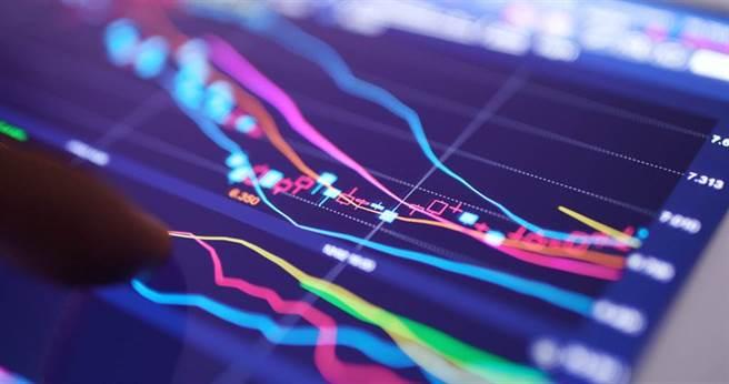 分析師表示,美國FED這個月的利率決策,市場不確定因素高,此時投資金融類股風險相對較低。(示意圖/ 達志影像/shutterstock)