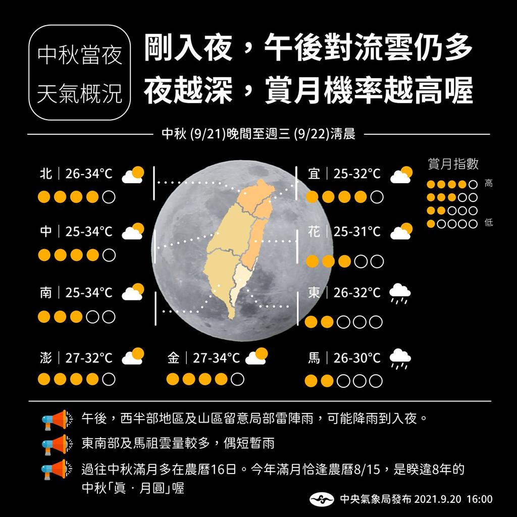 氣象局PO出全台賞月指數,越晚賞月機率越高。(圖/氣象局)