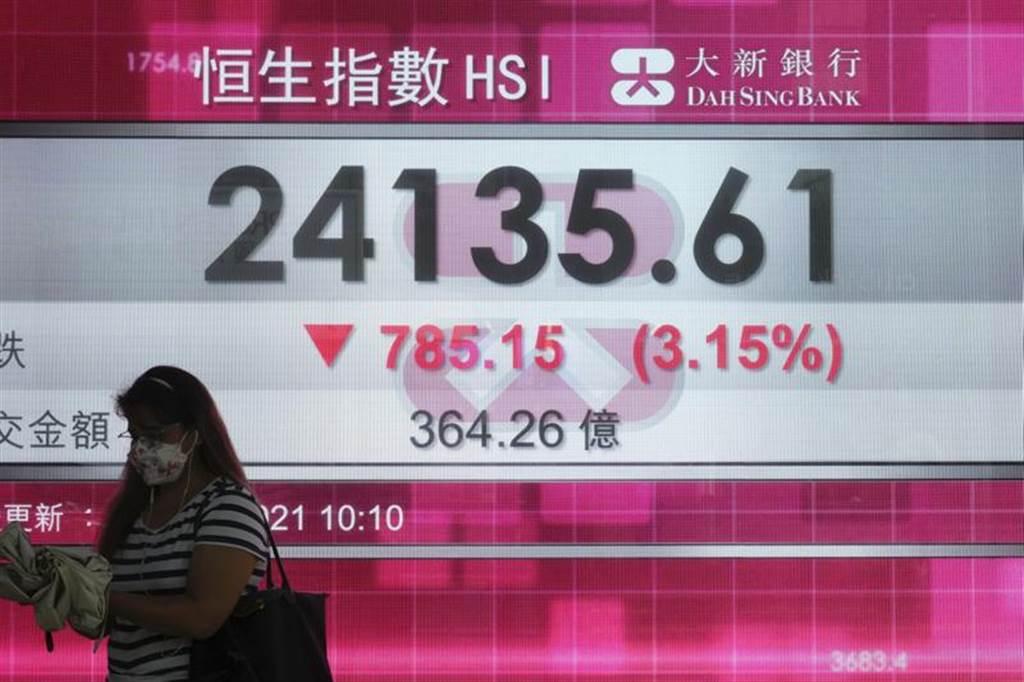 香港恆生指數今(20日)尾盤下跌821.62點或3.30%,終場收在24099點,房地產類股全倒地。(圖/美聯社資料照)