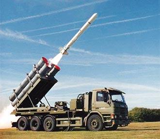 新聞幕後》小英促提高攔截率 400枚飛彈一次買