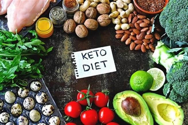 才開心生酮飲食3個月瘦7公斤,她一去健檢竟發現身體數值起了驚人變化,大增心血管疾病風險。(示意圖/Shutterstock)