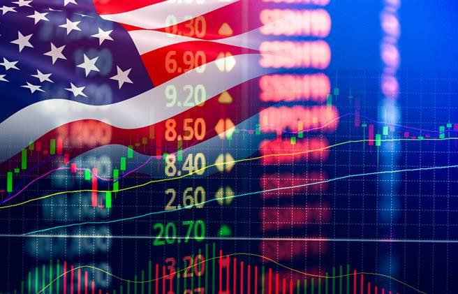 恒大財務風暴延燒全球,周一美股重挫逾600點。(圖/shutterstock)