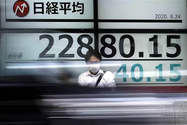 日股周二大跌超過600點。(圖/美聯社)