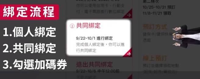 唐鳳說明五倍券數位綁定3步驟。(取自經濟部臉書)