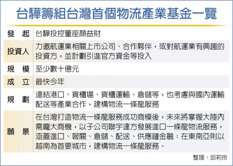 台驊籌組台灣首個物流產業基金一覽