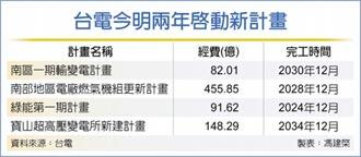台電砸777億 穩定產業用電需求