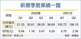 MCU價續漲 新唐Q3獲利加分