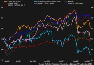 聽到「共同富裕」後 歐洲這些公司股價蒸發1200億美元